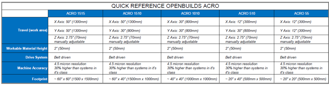 acro ALL quick reference.PNG
