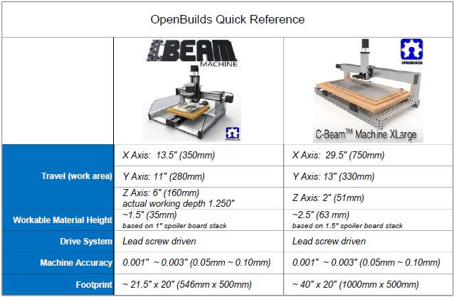 cbeam_cbeamxlark_quick_reference_guide_v5.png