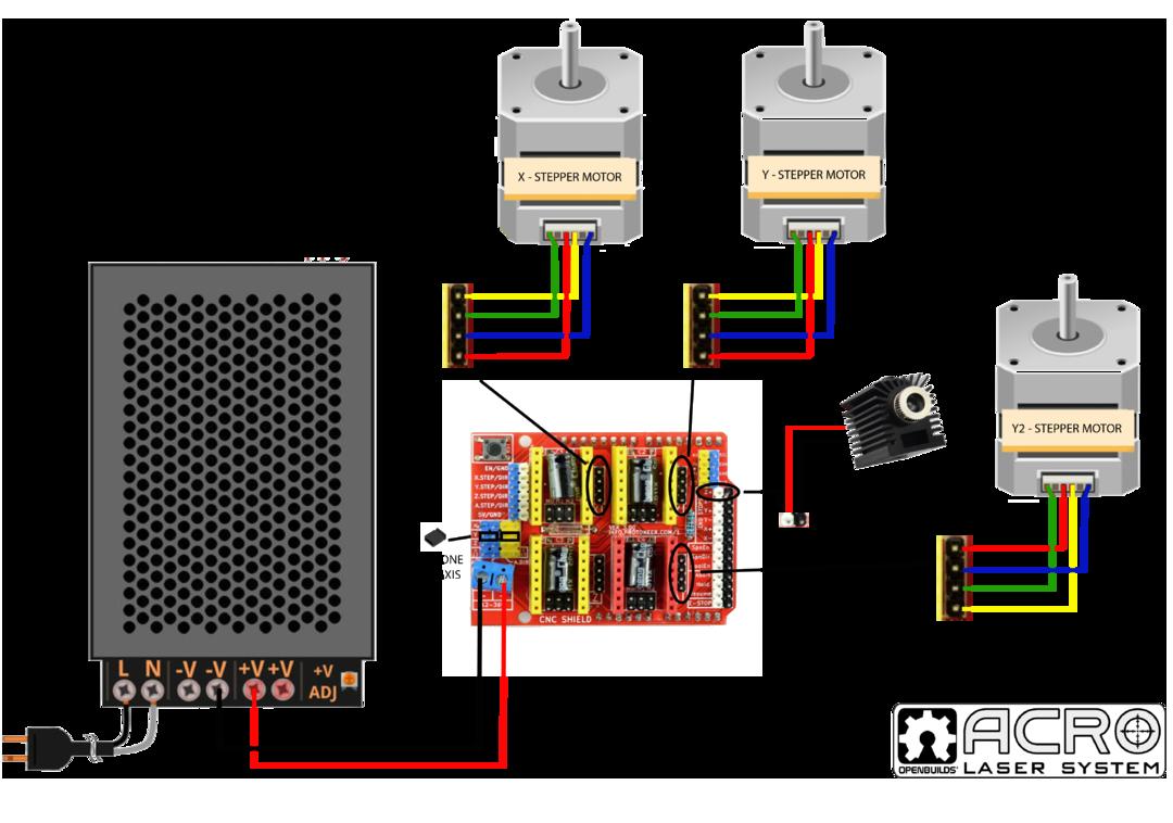 OpenBuilds ACRO System   OpenBuilds