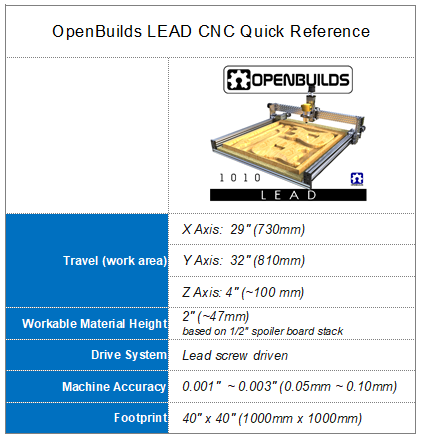 Lead Machine Quick Reference_v2.PNG