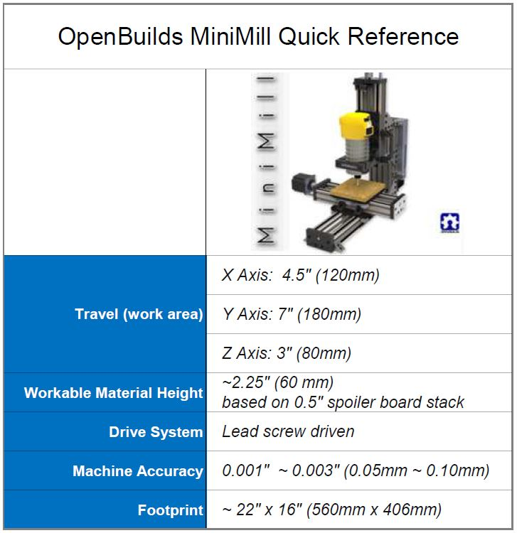 MiniMill_quick_reference_guide_v3.JPG